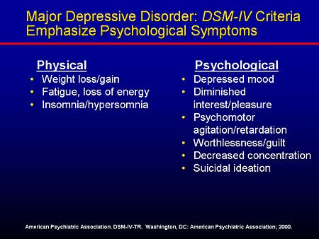 Tell me how do you get diagnosed with depression?
