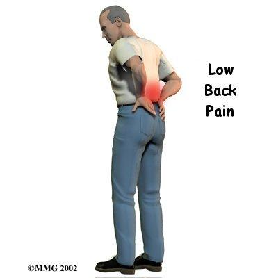 Lower back pain, what gives?