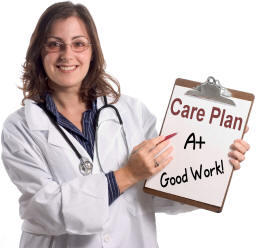 What types of information that you  would obtain from the care plan?
