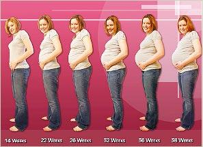 My wife is in 36 weeks of her pregnancy and she has afi 9 4cms?