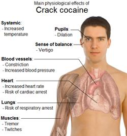 What are the health risks involved with mixing Xanax (alprazolam) and crack cocain?