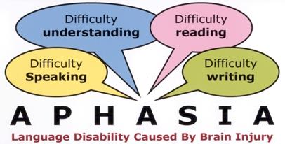 What can cause confusion and aphagia?