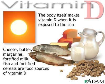 What level of vitamin d is normal for you?