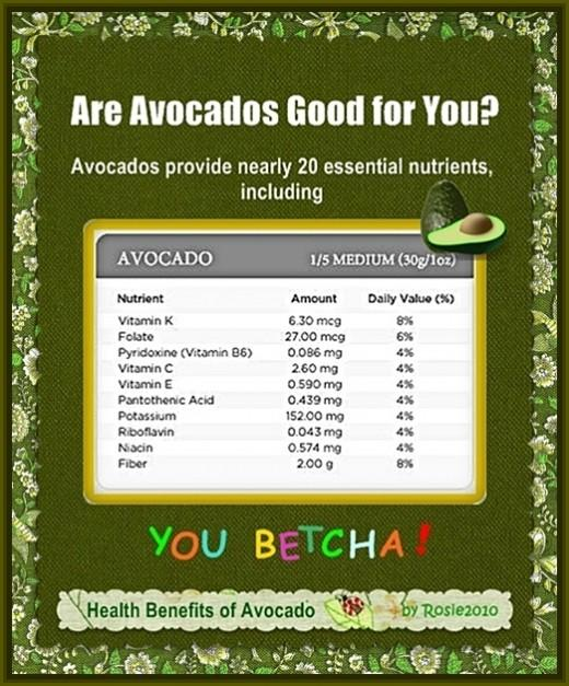 Why are avocados so healthy for you?