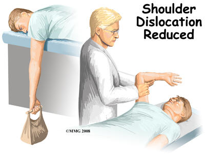 How do you learn to relocate a dislocated shoulder?