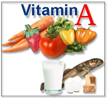 How much would vitamin a help your vision?