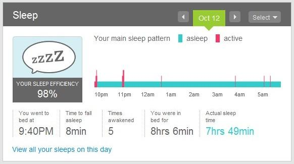 Using fitbit. Im a mess so need to know how to get a good nights sleep?
