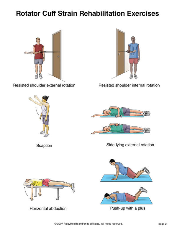 What exercises strengthen the rotator cuff area?