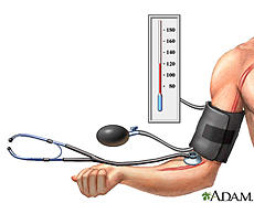 Best blood pressure for a sixteen year old?