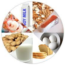 What are common food allergens?