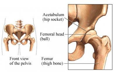 I have severe joint pain in my left hip and right ankle. Could this be something serious like osteosarcoma?