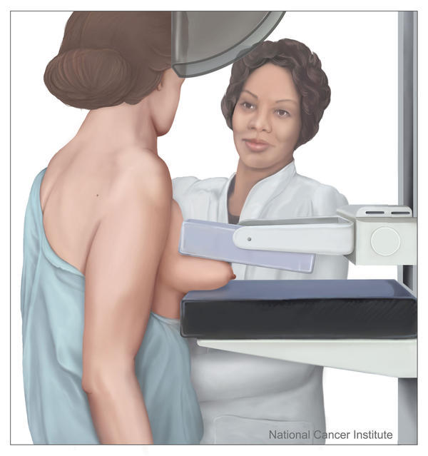 What is the.Difference bet a diagnostic mammogram?And a screening mammogram?Thanks..