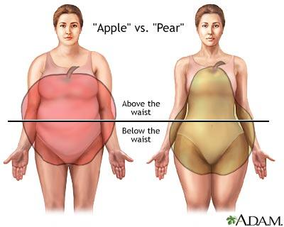 Janumet weight loss - Answers on HealthTap