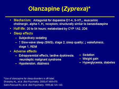Please describe the medication: zyprexa (olanzapine)?