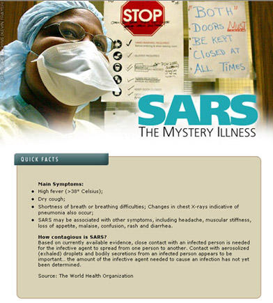 What are the signs and symptoms of sars