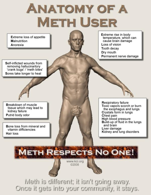 How long does it take meth to get out of your system?