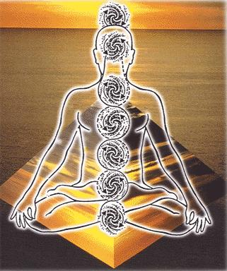 Is Kundalini A More Energetic Type Of Yoga