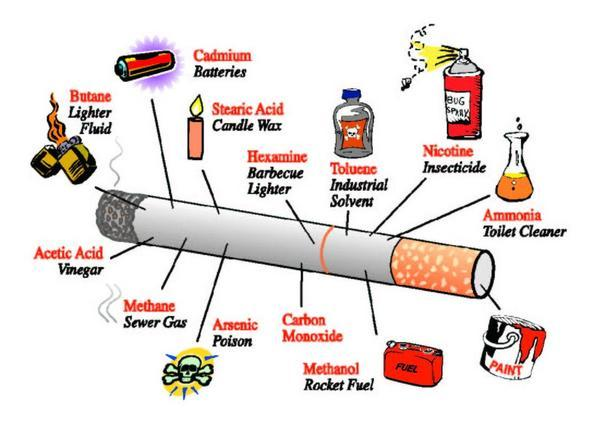How to stop smoking, i tried much to quit smoking?
