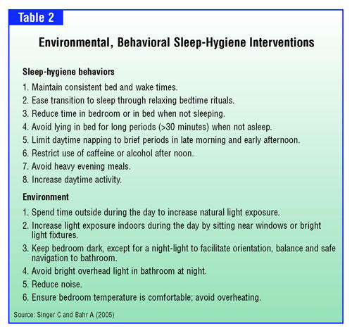 I've been troubled for a while about sleeping. What is the treatment for that?