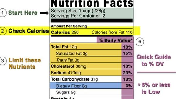 Whatare the foods that have high calories?