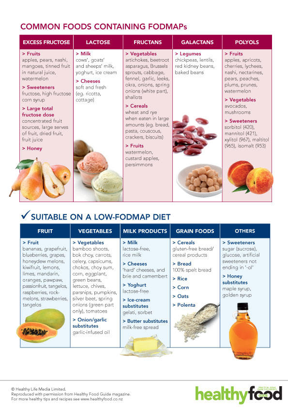 I am lactose intolerant. Along with this i feel severe pain eating almost any fruit, especially  apples. What should I do to get rid of both probs.?