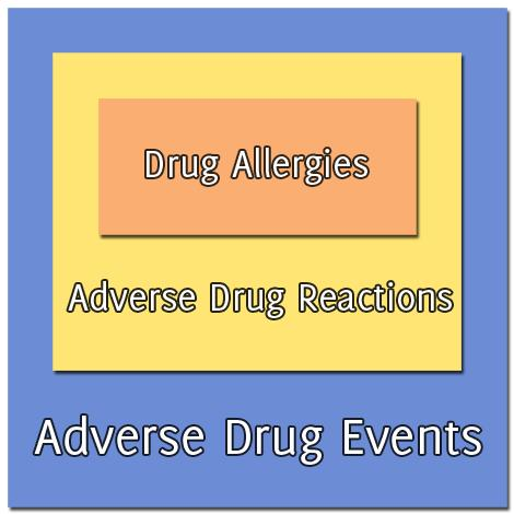 What drugs mostly cause an allergic reaction?