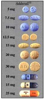 Could i buy adderrall online without a prescription?