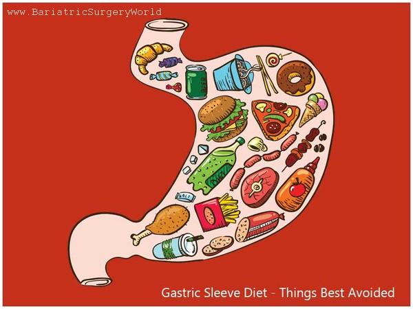 Hi doctor i just a gastric sleeve operation on monday i was just wondering how much food and water i can eat per day please?