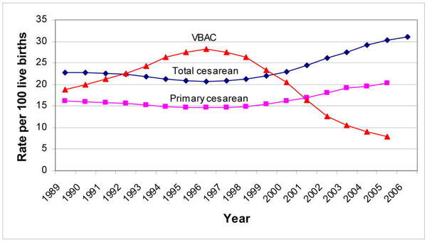 Trisomy 21 Risk Calculator New Doctor Insights