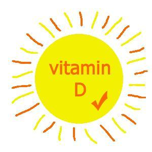 Can I take vitamin d while I am taking zoloft?