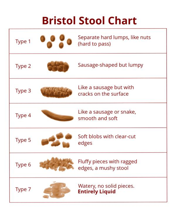What is a normal stool color after peanuts?