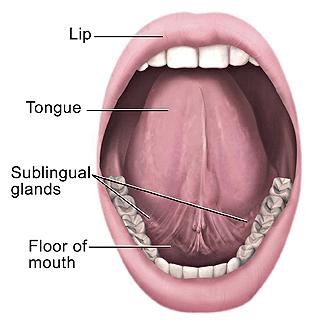 After eating, what causes a feeling of thick saliva to come up my throat to my mouth?