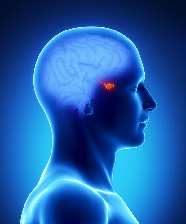 What are signs and symptoms of pituitary tumors?