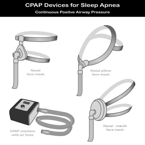 When to use Cpap and Bipap? What is the difference between them?