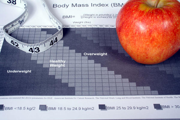 What is considered a healthy, typical body mass index of women in the us?