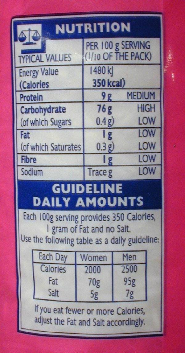 What is considered too much sodium on a nutrition facts table on food packages?