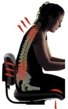 Should i get a posture brace to help me work on my posture?