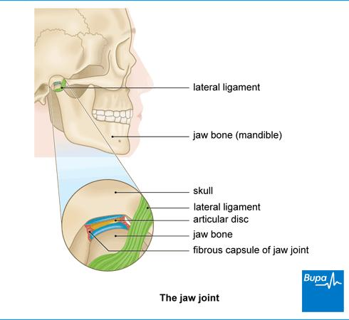 How can I get treatment for joint problems?
