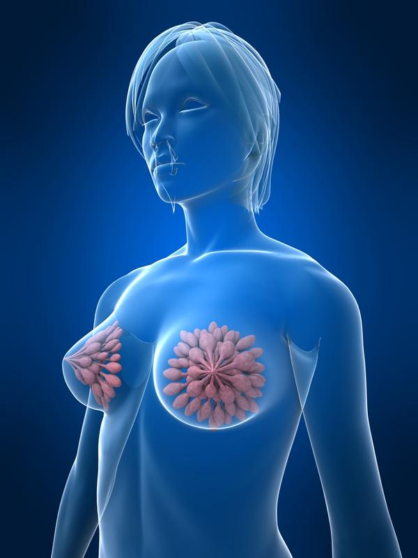 Breast feel extremely heavy,  blue veins , nipples tender when touched, and irritability.  What could these be symptoms of?